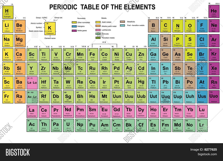 Church blog tabla periodica actual tabla periodica actualizada 2013 tabla periodica actualizada urtaz Images