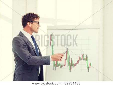 business, office and money concept - businessman in suit and black eyeglasses pointing to flip board with forex chart in office