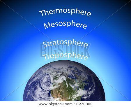 Diagram of Earth's Atmosphere