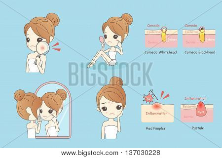 cartoon skin care woman with acne and magnifying glass check it beauty