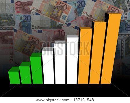 Irish flag bar chart over euros 3d illustration
