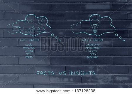 Thought Bubbles With Stats Against Creative Idea, Facts Vs Insights