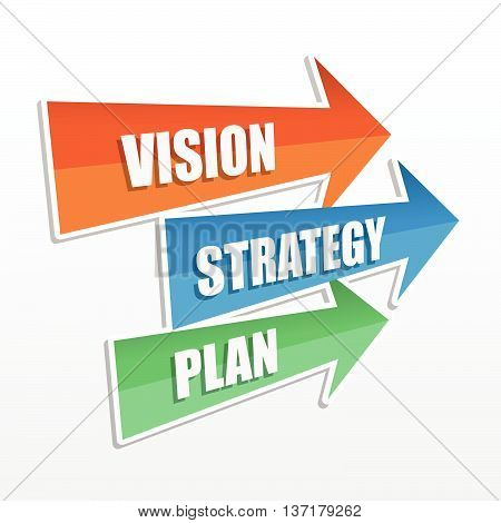 vision, strategy, plan - text in arrows, business development concept, flat design, vector