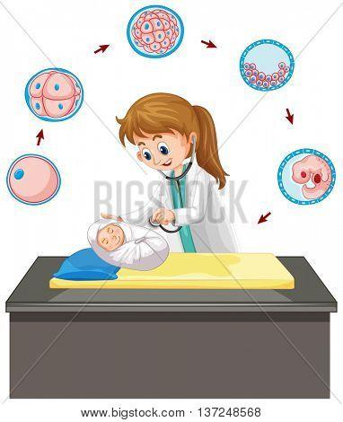 Doctor taking care of infant illustration