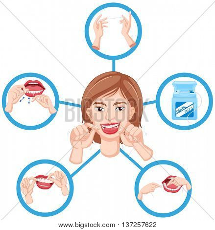 Woman showing how to floss illustration