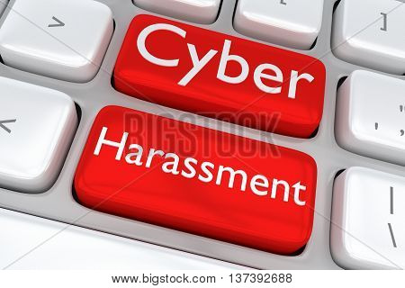 Cyber Harassment Concept