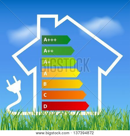 Ecological house outline with energy efficiency rating Environmental friendly energy.Energy saving concept Eco house.Think green concept