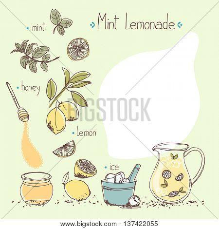 mint lemonade recipe template
