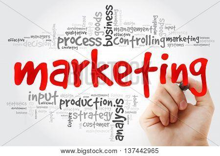 Hand Writing Marketing Word Cloud