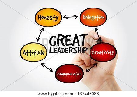Hand Writing Great Leadership