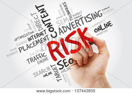 Hand Writing Risk Word Cloud