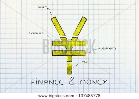 Split Yen Currency Symbol With Budgeting Captions, Finance & Money