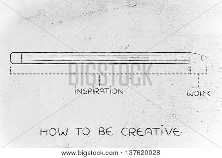 Long Inspiration And Short Work Time, How To Be Creative