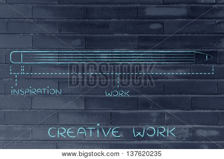 Creative Work With Short Inspiration And Long Working Time