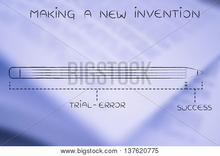 Aking A New Invention: Creation With Long Trial Error Before Success
