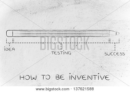 Long Idea Testing Phase Before Success, How To Be Inventive
