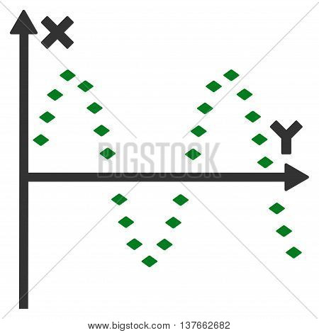 Dotted Sine Plot vector toolbar icon. Style is bicolor flat icon symbol, green and gray colors, white background, rhombus dots.