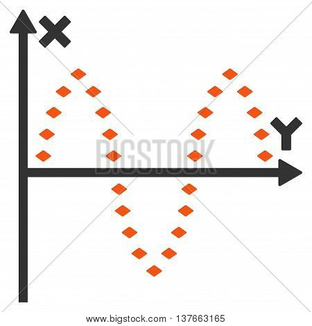 Dotted Sinusoid Plot vector toolbar icon. Style is bicolor flat icon symbol, orange and gray colors, white background, rhombus dots.