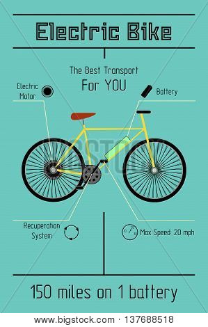 Infographic about electric bike with it's key fetches