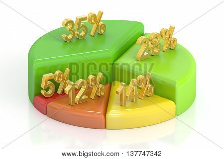 circle colored pie chart with percents 3D rendering isolated on white background