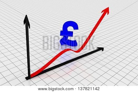 Increasing graph with British pound symbol. 3D Rendering.