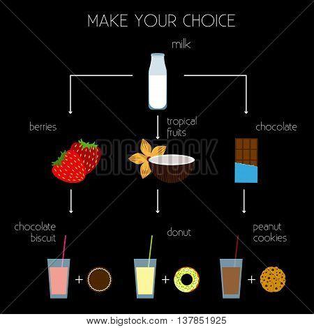 Choice of milkshake taste and baking Poster Flat design
