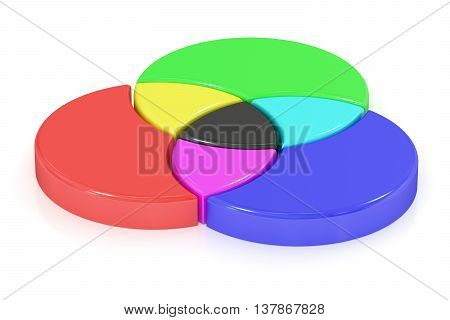 RGB color model concept 3D rendering isolated on white background