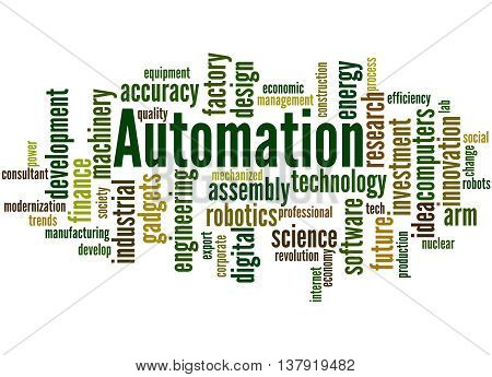 Automation, Word Cloud Concept 2