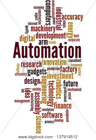 Automation, Word Cloud Concept 4