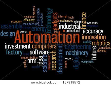 Automation, Word Cloud Concept 7