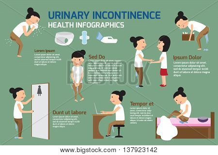 Urinary incontinence Infographic elements. Cartoon character details of women urinary incontinence with urinary equipments. vector illustration