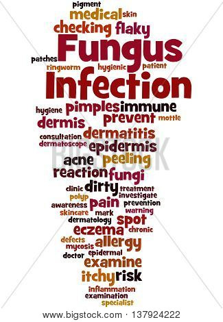 Fungus Infection, Word Cloud Concept 9