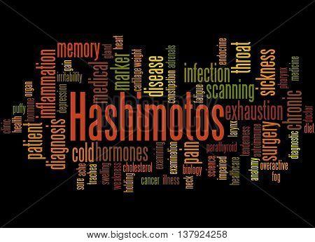 Hashimotos, Word Cloud Concept