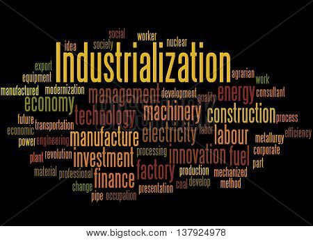 Industrialization, Word Cloud Concept 2