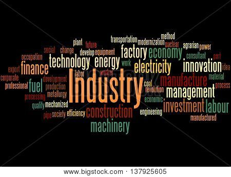 Industry, Word Cloud Concept 7
