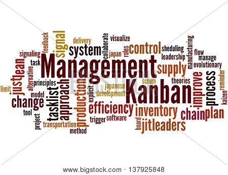 Kanban Management, Word Cloud Concept