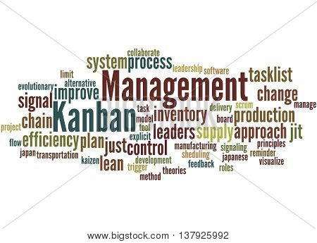 Kanban Management, Word Cloud Concept 5