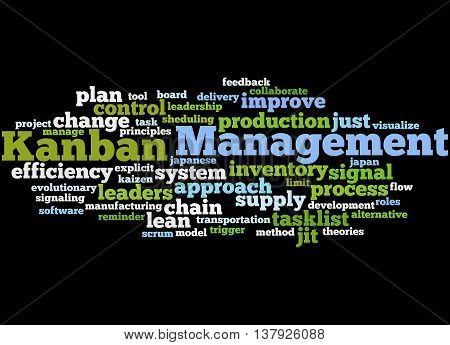 Kanban Management, Word Cloud Concept 7