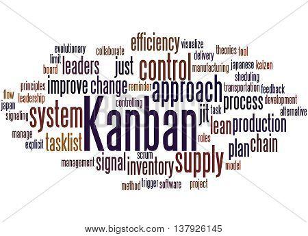 Kanban, Word Cloud Concept