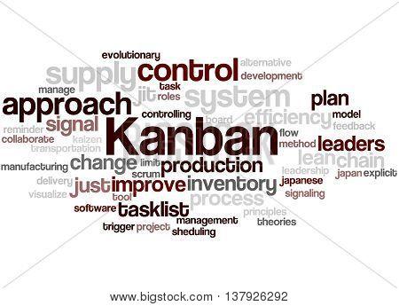 Kanban, Word Cloud Concept 6