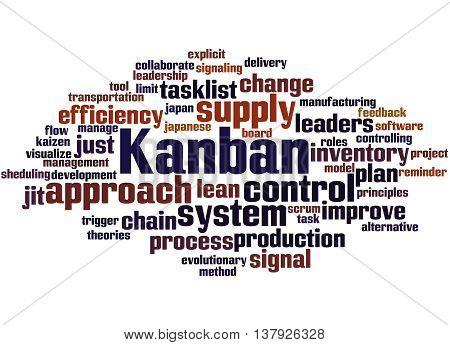 Kanban, Word Cloud Concept 8