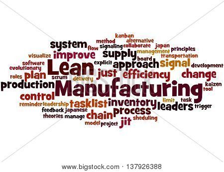 Lean Manufacturing, Word Cloud Concept 2