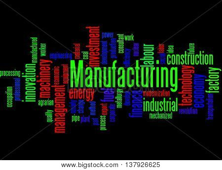 Manufacturing, Word Cloud Concept 2