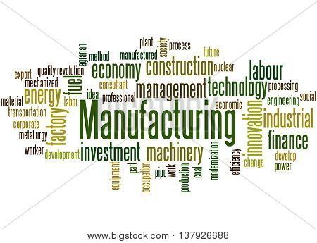 Manufacturing, Word Cloud Concept 4