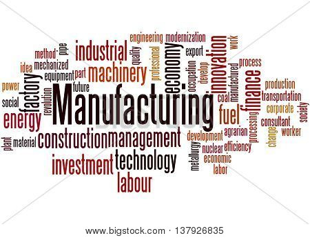 Manufacturing, Word Cloud Concept 8