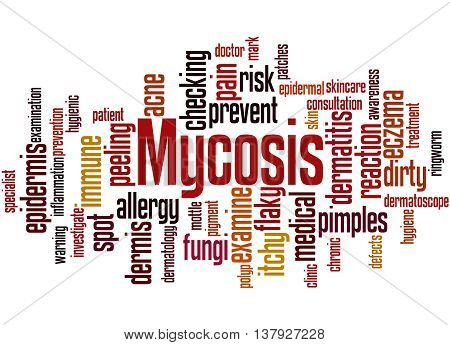 Mycosis, Word Cloud Concept 4