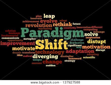 Paradigm Shift, Word Cloud Concept