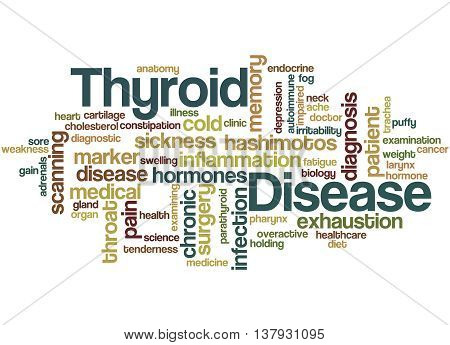 Thyroid Disease, Word Cloud Concept