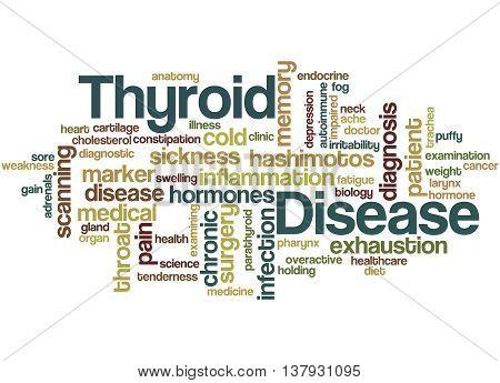 Thyroid Disease, Word Cloud Concept