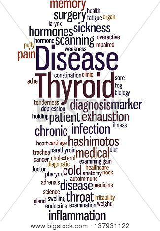 Thyroid Disease, Word Cloud Concept 2